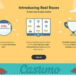 Have you participated in the Casumo Casino Reel Races? Take part now with a 200% Bonus & 180 Free Spins